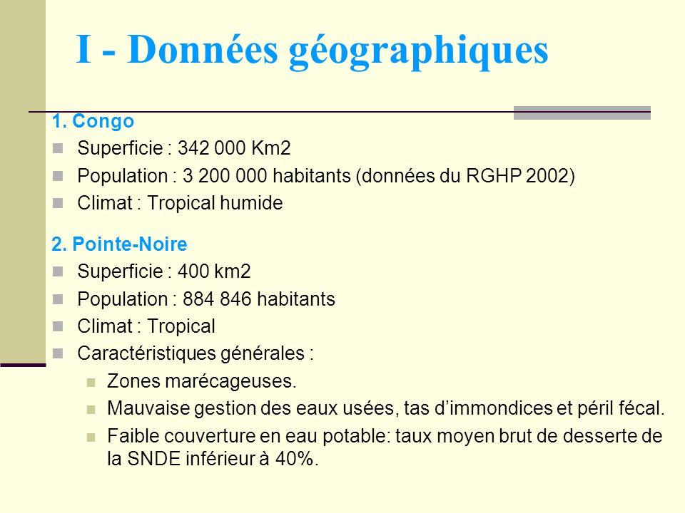 I - Données géographiques