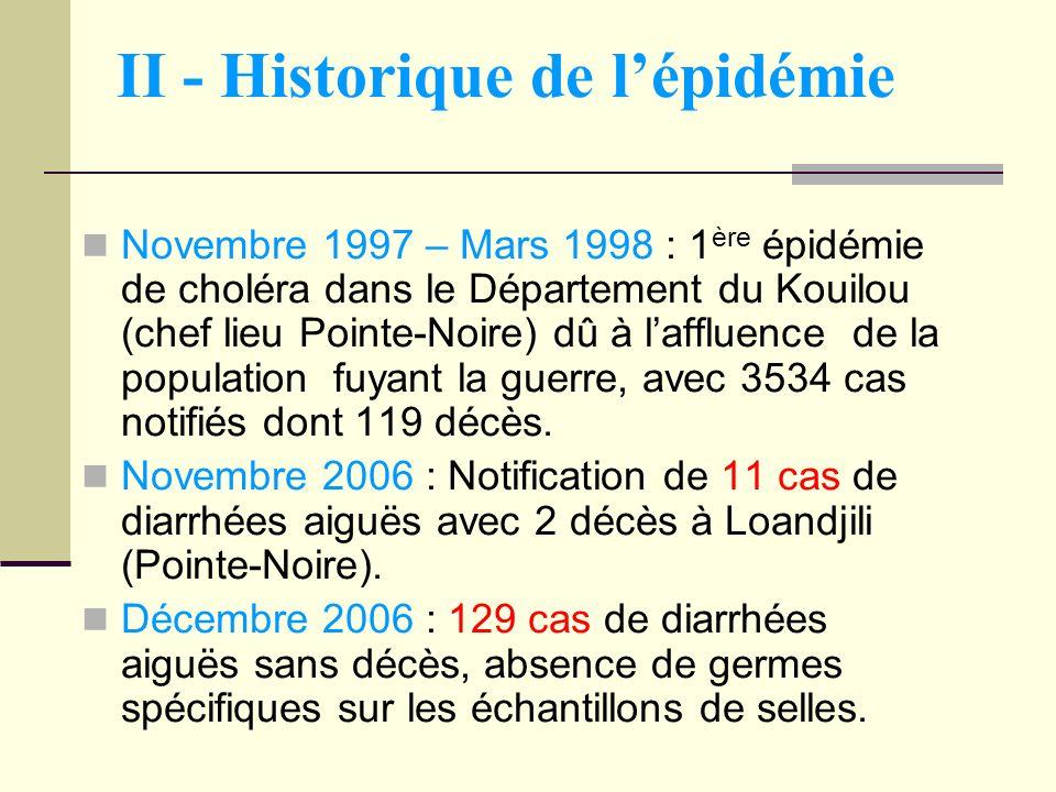 II - Historique de l'épidémie