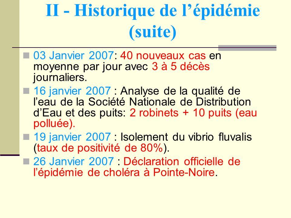 II - Historique de l'épidémie (suite)