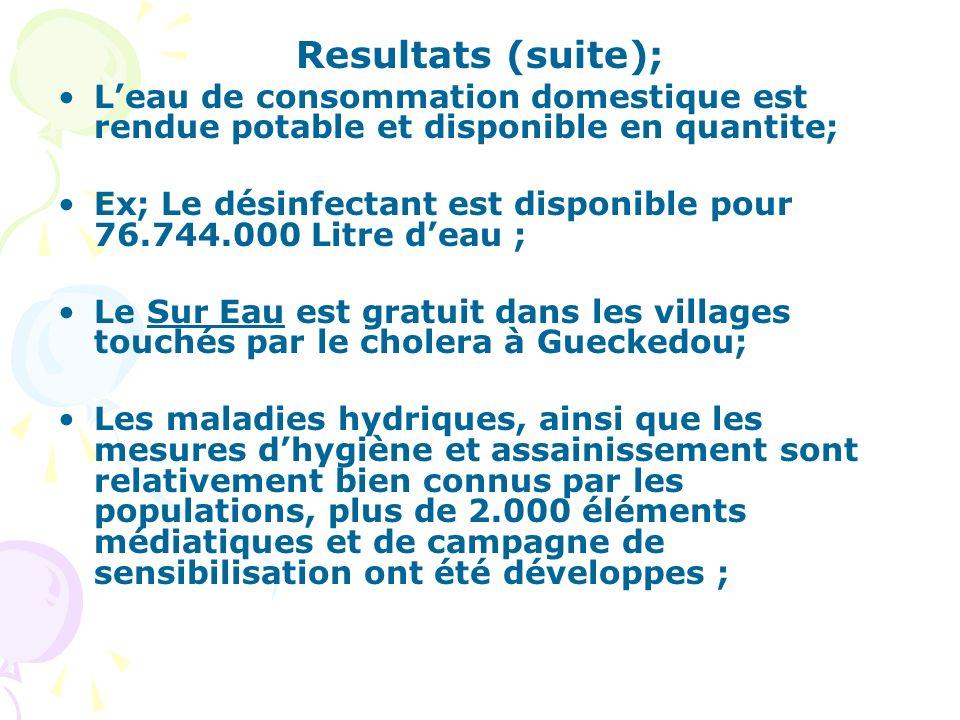 Resultats (suite); L'eau de consommation domestique est rendue potable et disponible en quantite;