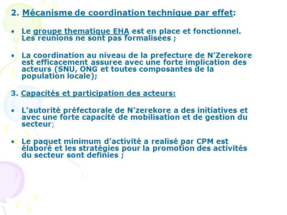 2. Mécanisme de coordination technique par effet: