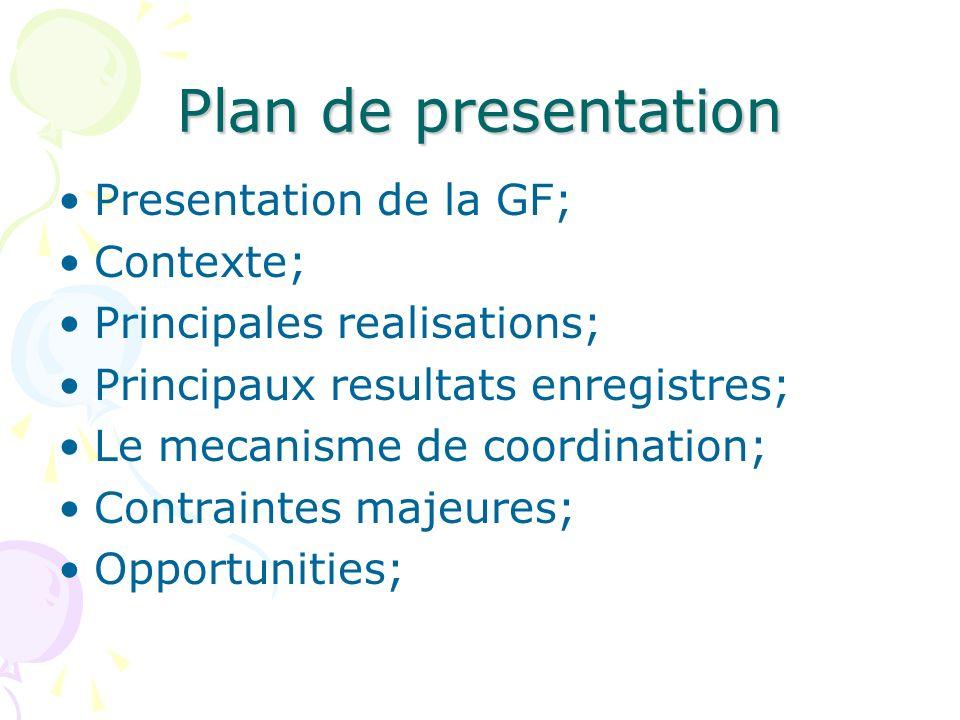 Plan de presentation Presentation de la GF; Contexte;