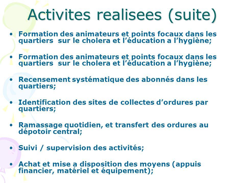 Activites realisees (suite)