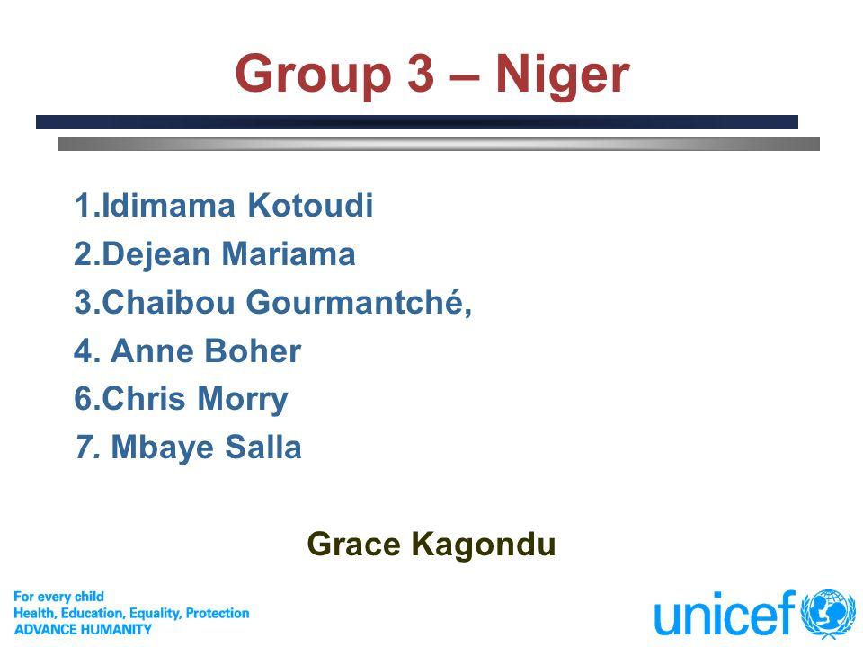 Group 3 – Niger 1.Idimama Kotoudi 2.Dejean Mariama