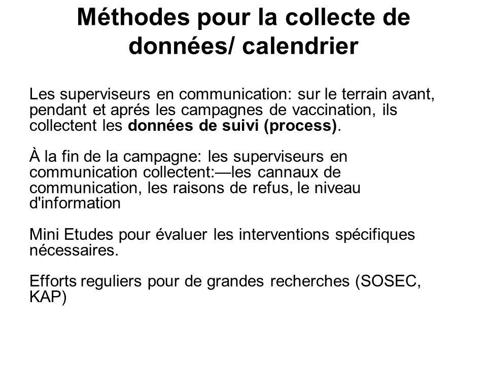 Méthodes pour la collecte de données/ calendrier