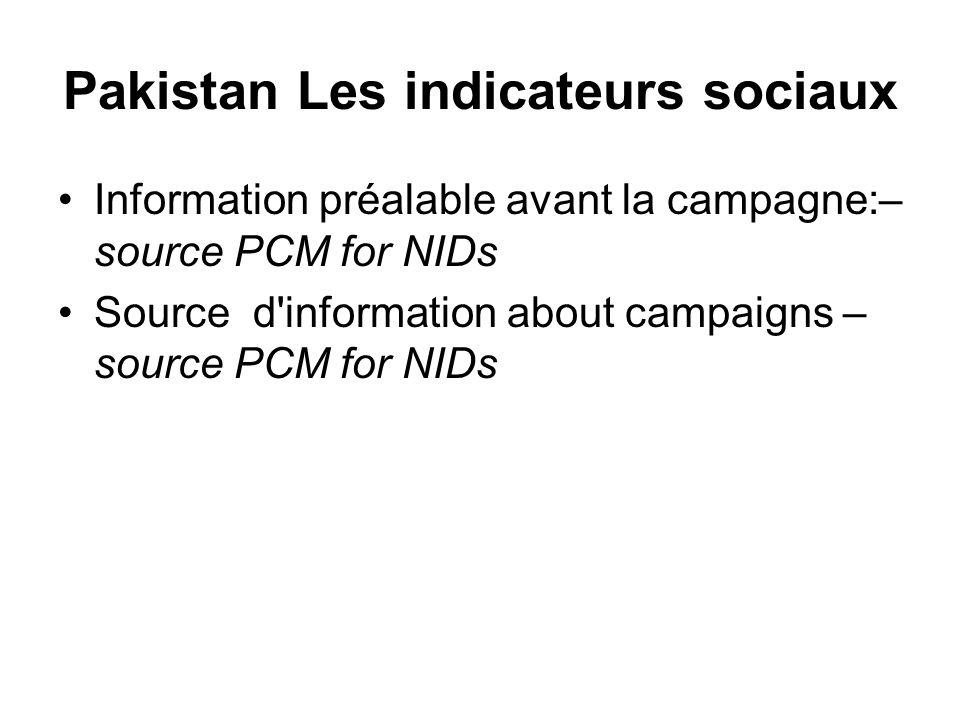 Pakistan Les indicateurs sociaux