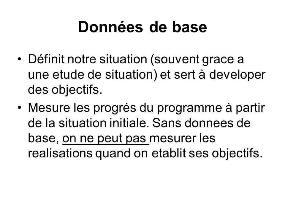 Données de base Définit notre situation (souvent grace a une etude de situation) et sert à developer des objectifs.
