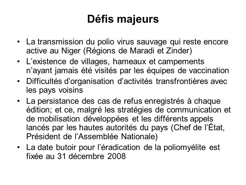 Défis majeurs La transmission du polio virus sauvage qui reste encore active au Niger (Régions de Maradi et Zinder)