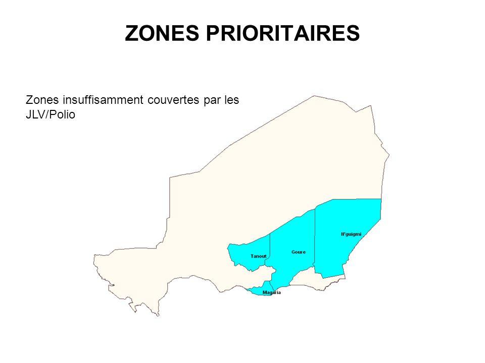 ZONES PRIORITAIRES Zones insuffisamment couvertes par les JLV/Polio