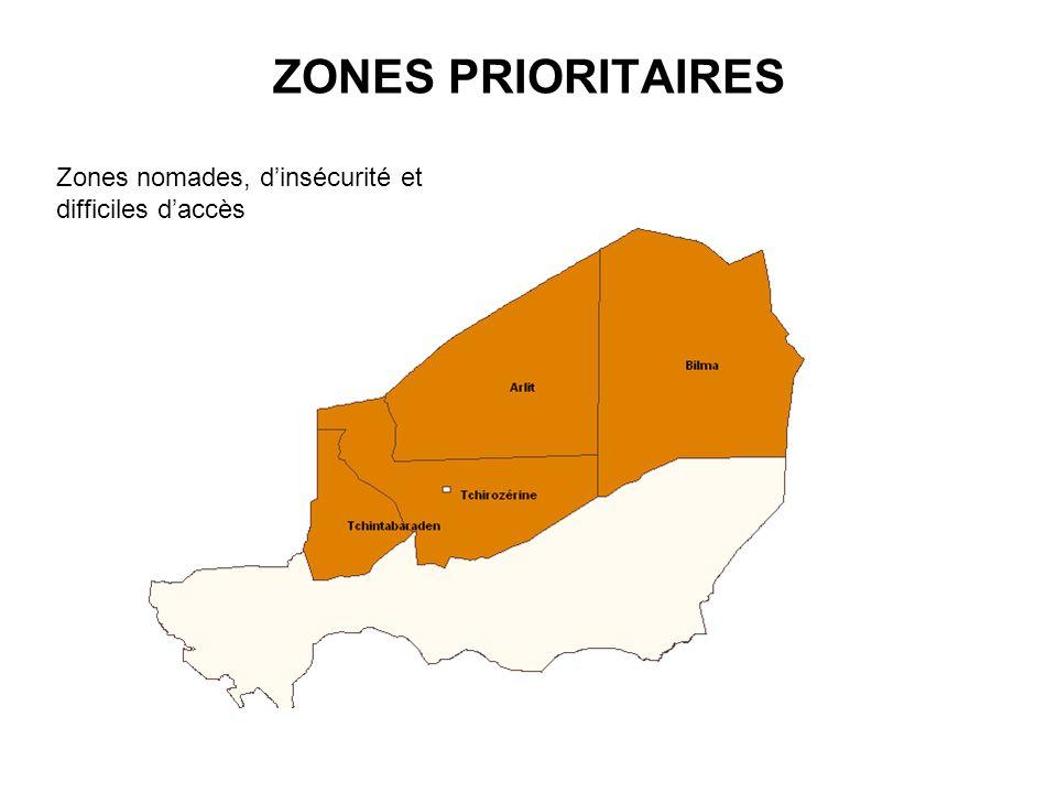 ZONES PRIORITAIRES Zones nomades, d'insécurité et difficiles d'accès