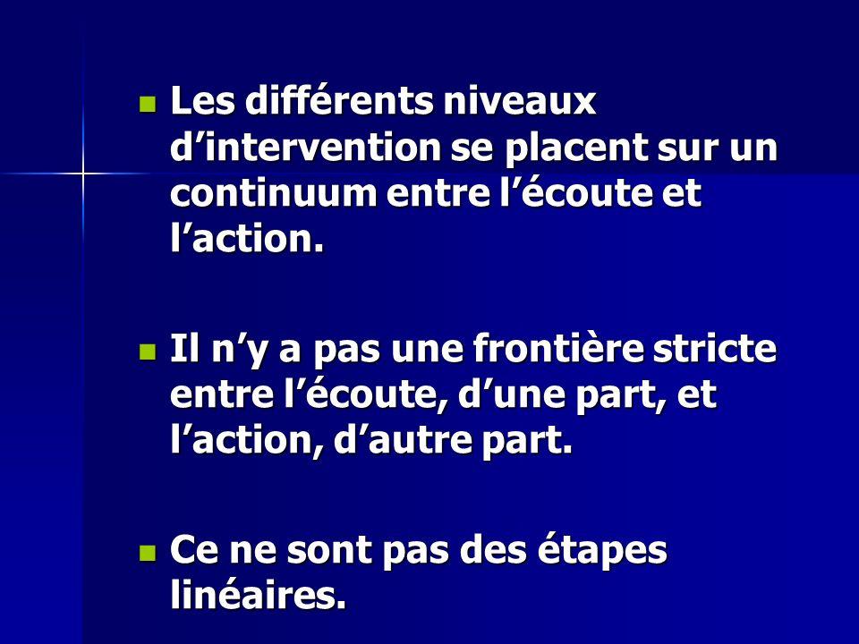 Les différents niveaux d'intervention se placent sur un continuum entre l'écoute et l'action.