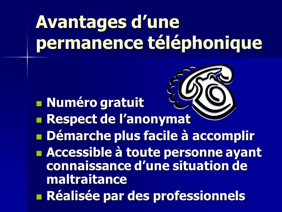 Avantages d'une permanence téléphonique