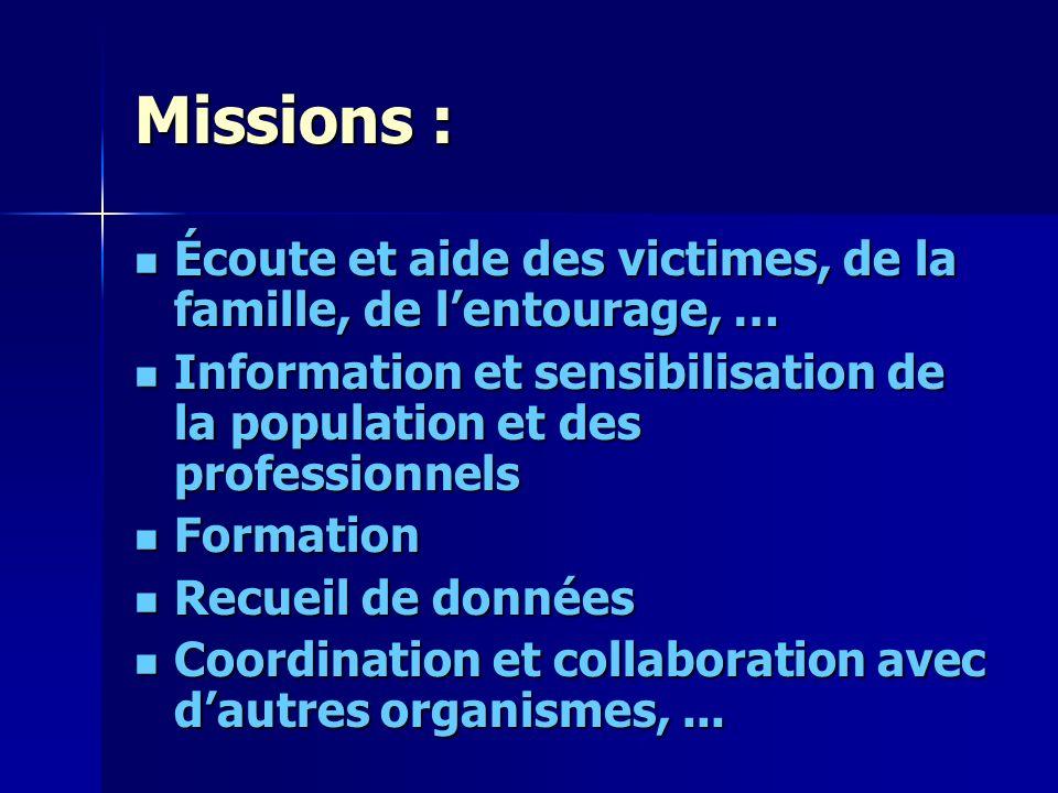 Missions : Écoute et aide des victimes, de la famille, de l'entourage, … Information et sensibilisation de la population et des professionnels.