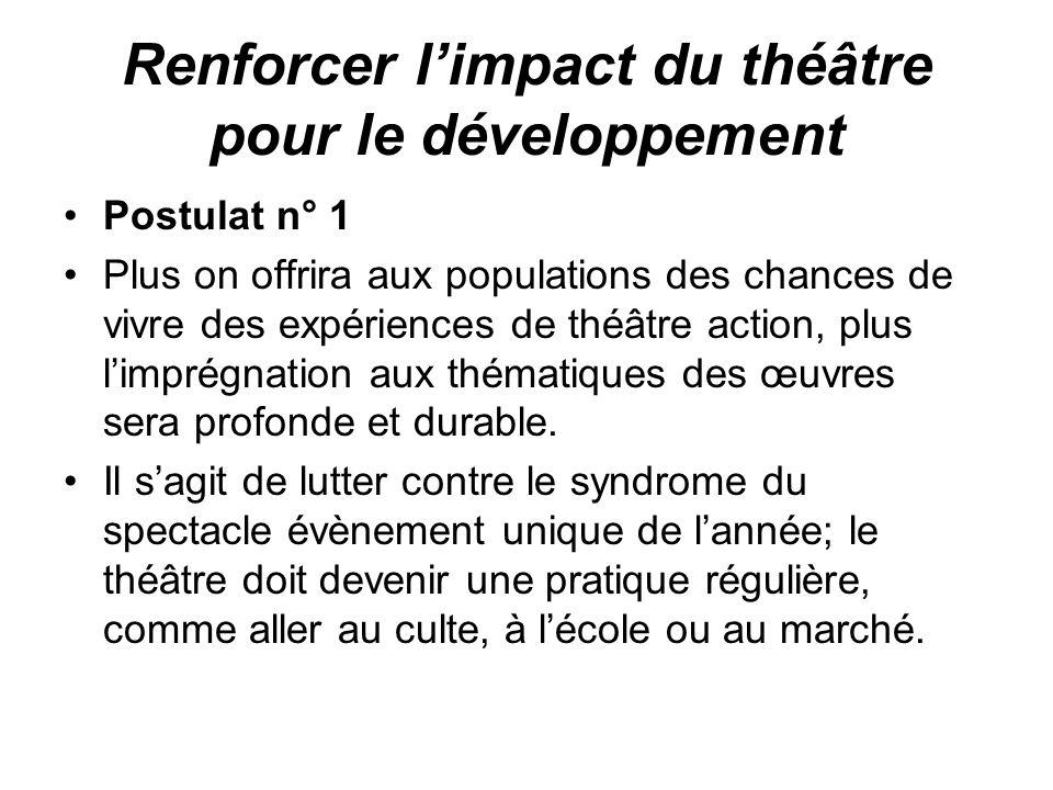 Renforcer l'impact du théâtre pour le développement