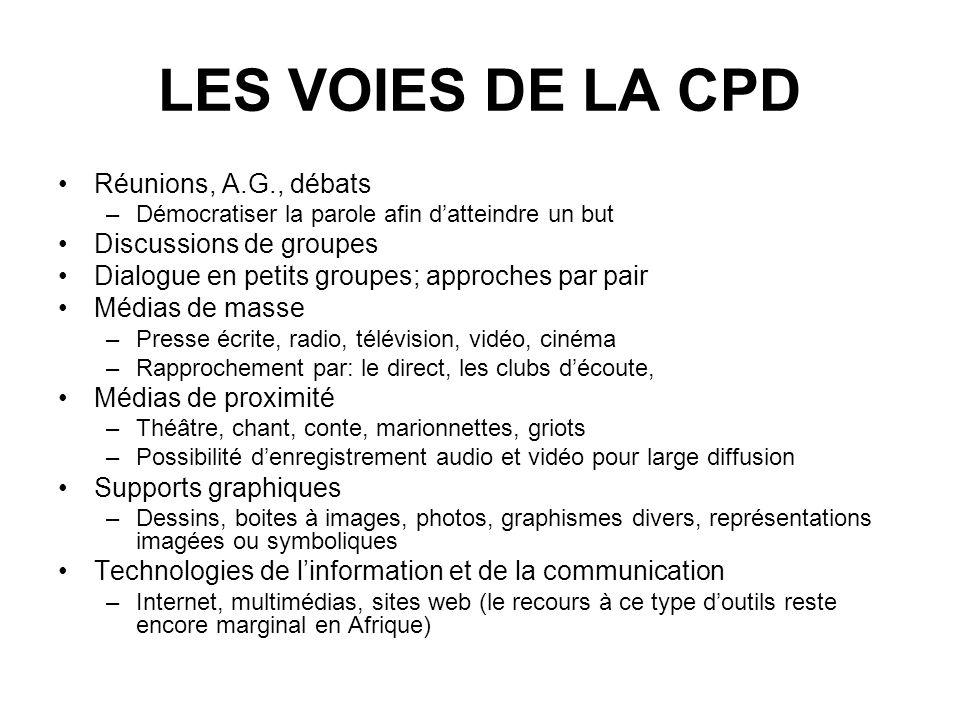 LES VOIES DE LA CPD Réunions, A.G., débats Discussions de groupes