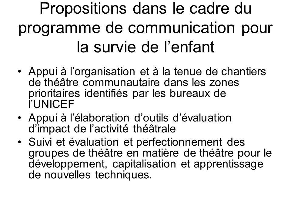 Propositions dans le cadre du programme de communication pour la survie de l'enfant