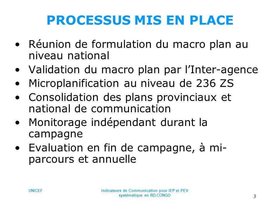 Indicateurs de Communication pour IEP et PEV systématique en RD.CONGO
