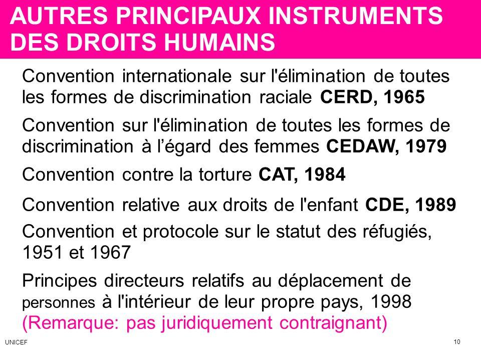 AUTRES PRINCIPAUX INSTRUMENTS DES DROITS HUMAINS