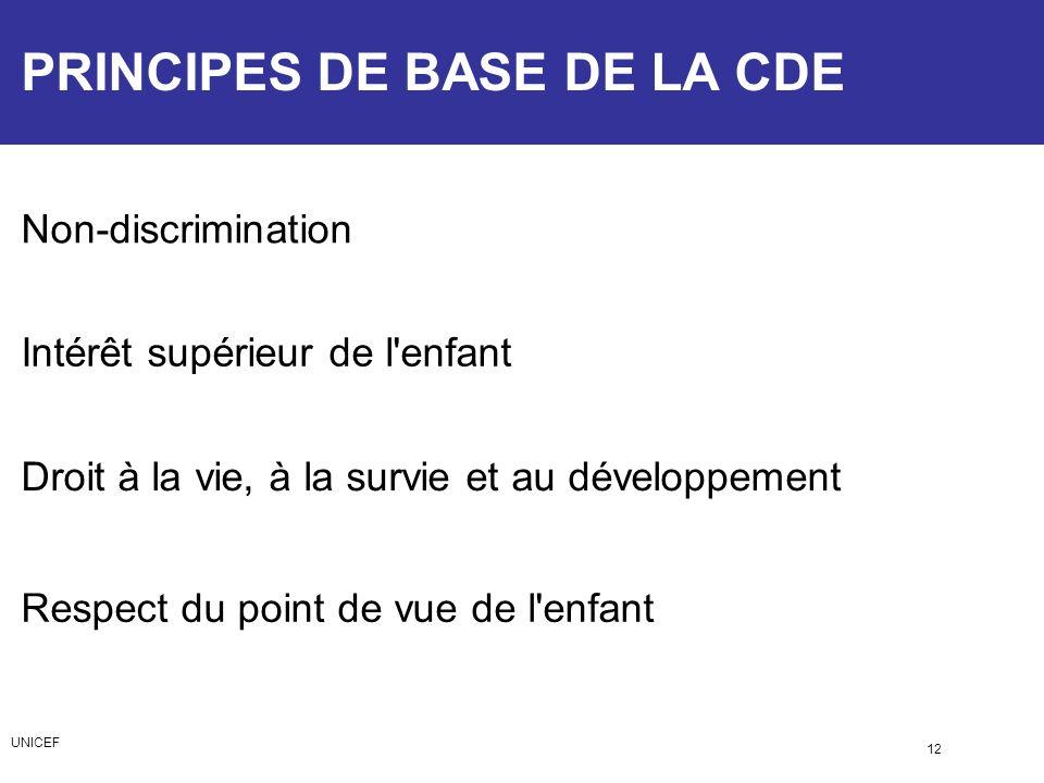 PRINCIPES DE BASE DE LA CDE