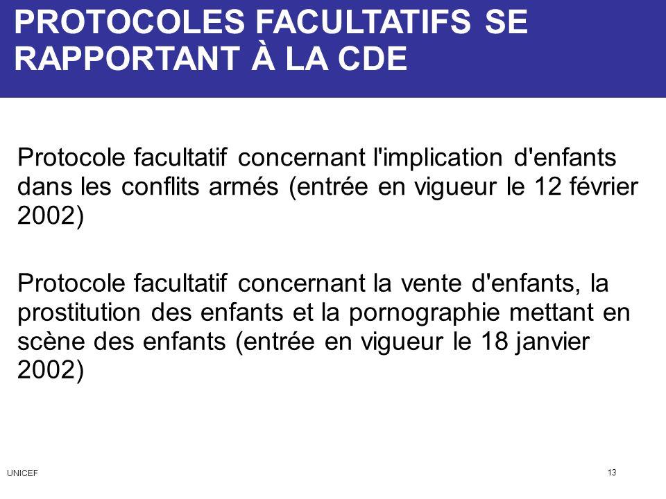 PROTOCOLES FACULTATIFS SE RAPPORTANT À LA CDE