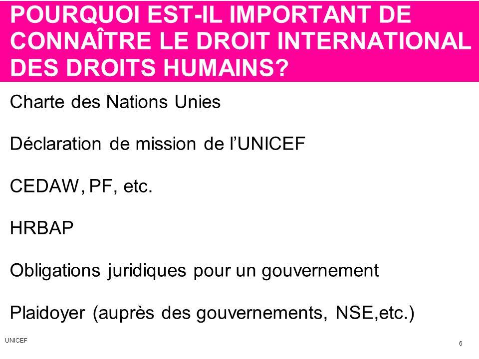 POURQUOI EST-IL IMPORTANT DE CONNAÎTRE LE DROIT INTERNATIONAL DES DROITS HUMAINS