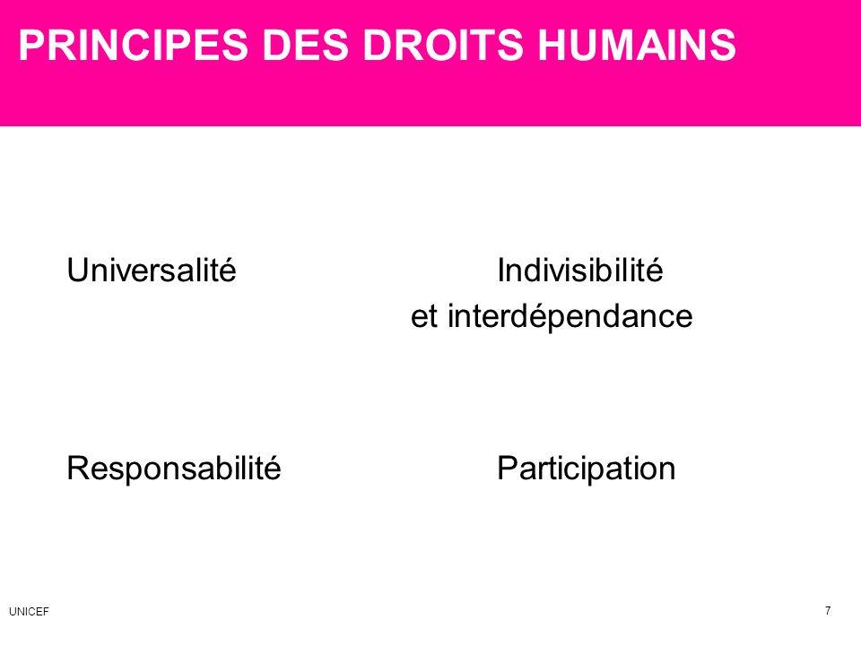 PRINCIPES DES DROITS HUMAINS