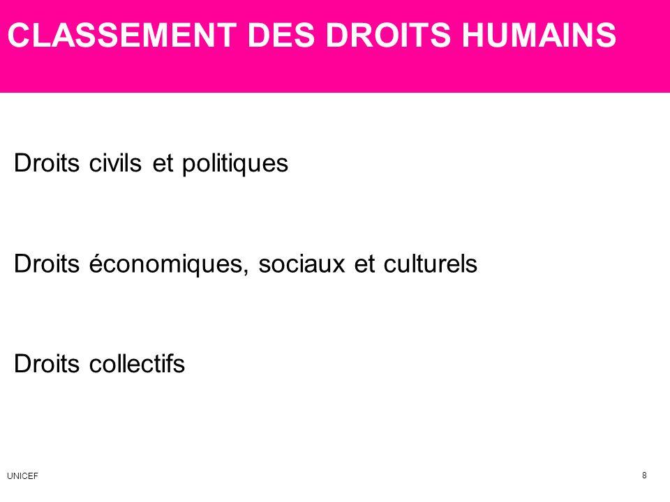 CLASSEMENT DES DROITS HUMAINS