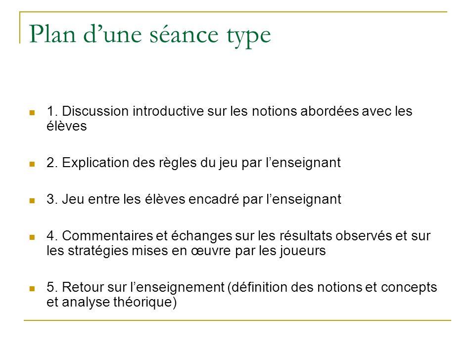 Plan d'une séance type 1. Discussion introductive sur les notions abordées avec les élèves. 2. Explication des règles du jeu par l'enseignant.