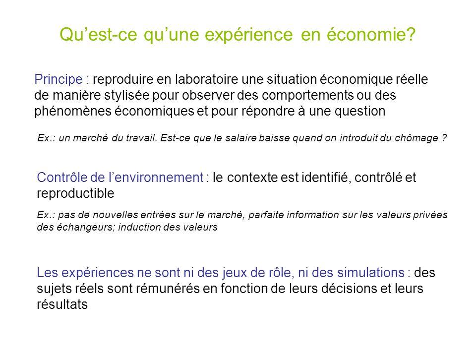 Qu'est-ce qu'une expérience en économie