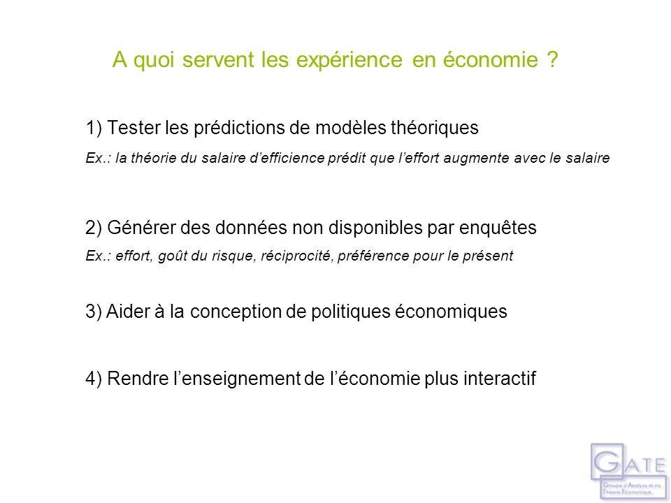 A quoi servent les expérience en économie