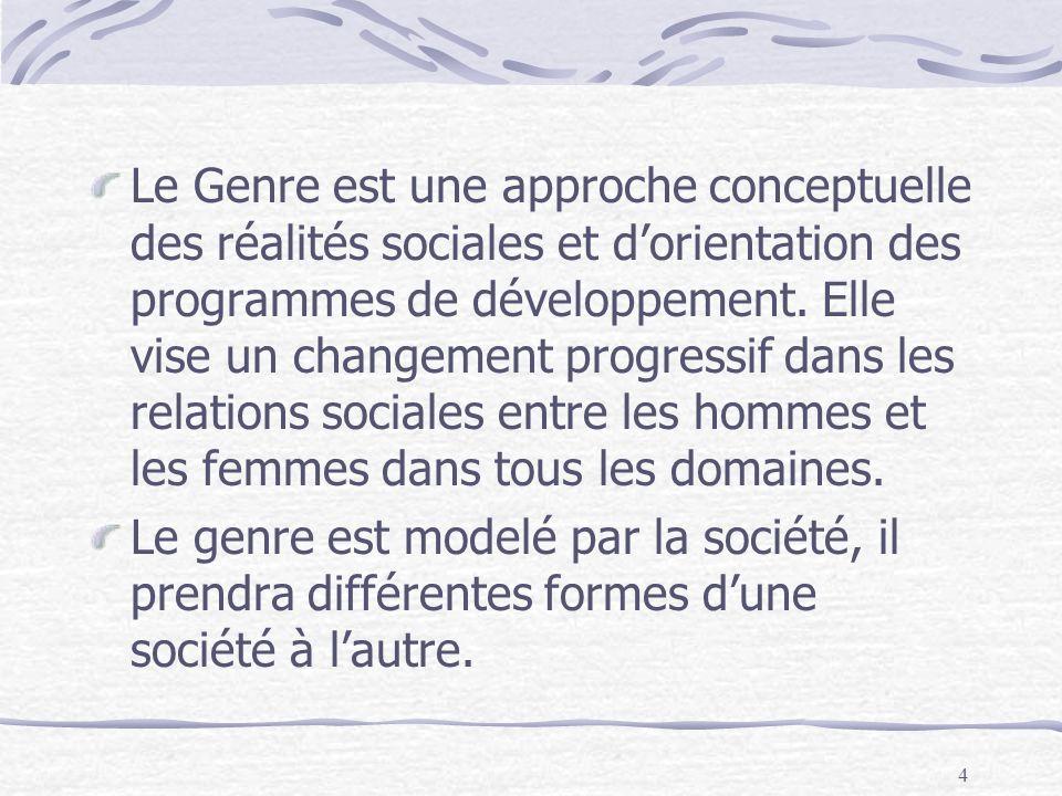 Le Genre est une approche conceptuelle des réalités sociales et d'orientation des programmes de développement. Elle vise un changement progressif dans les relations sociales entre les hommes et les femmes dans tous les domaines.