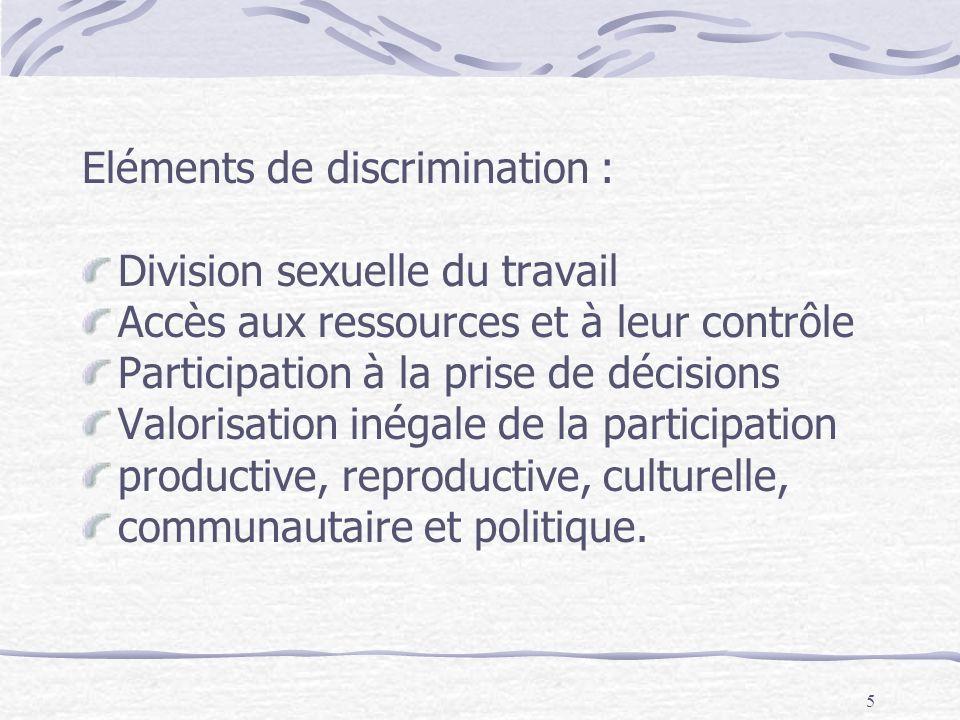 Eléments de discrimination :