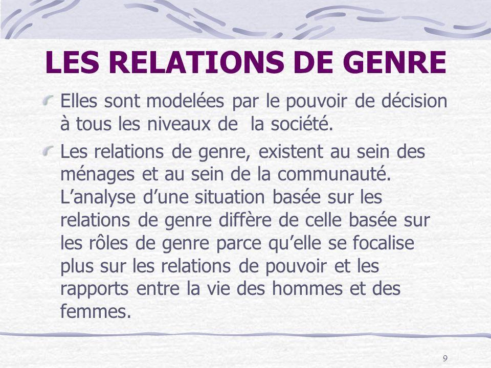 LES RELATIONS DE GENRE Elles sont modelées par le pouvoir de décision à tous les niveaux de la société.
