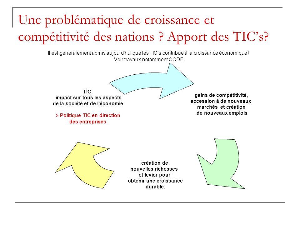 Voir travaux notamment OCDE