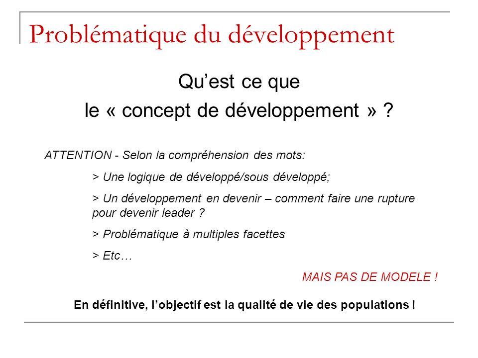 Problématique du développement