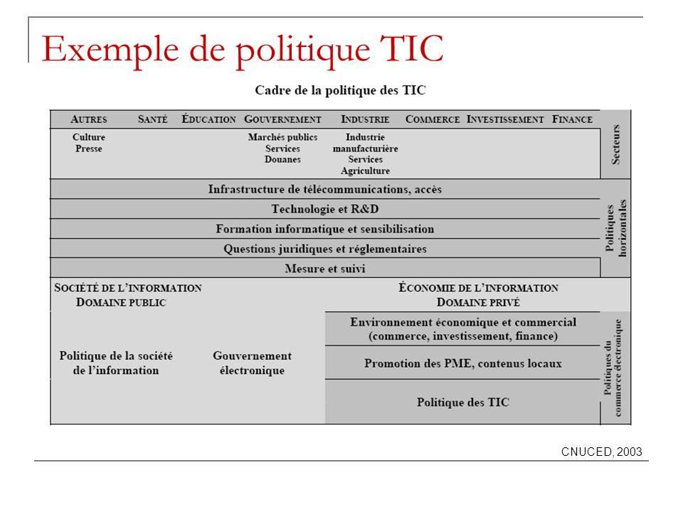 Exemple de politique TIC