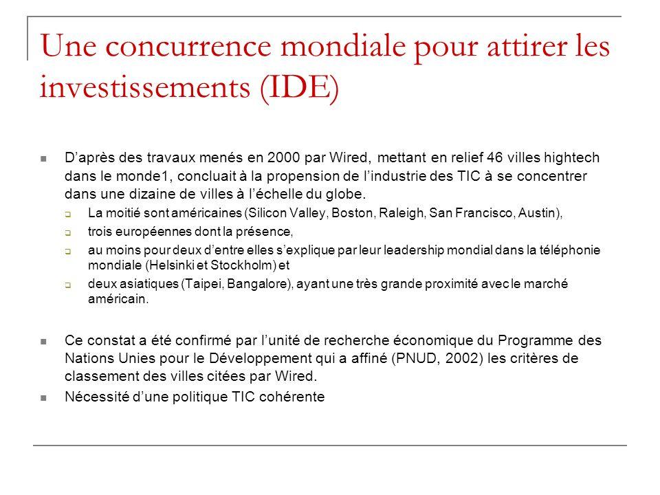 Une concurrence mondiale pour attirer les investissements (IDE)