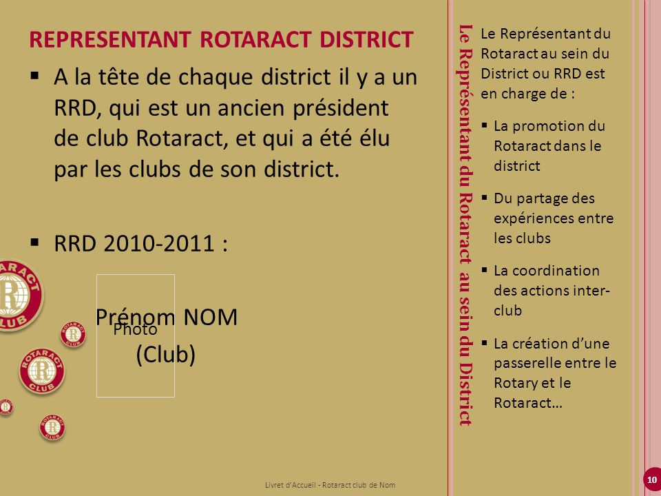 Le Représentant du Rotaract au sein du District