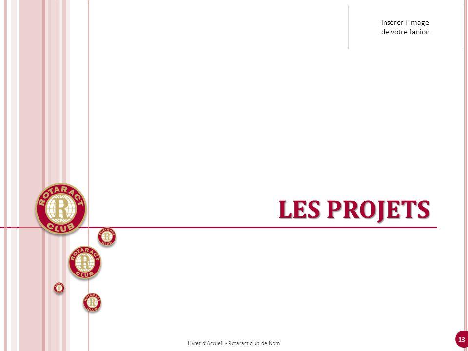 Livret d'Accueil - Rotaract club de Nom