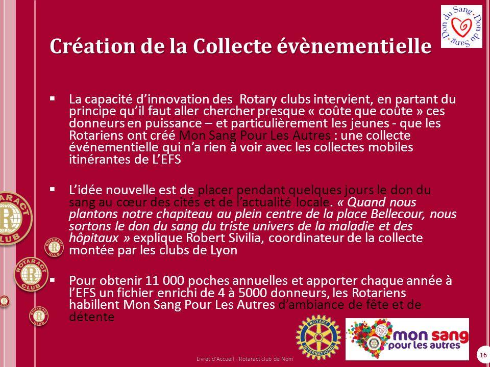 Création de la Collecte évènementielle