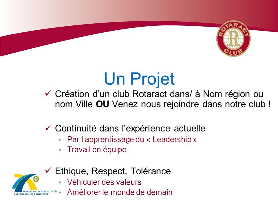 Un Projet Création d'un club Rotaract dans/ à Nom région ou nom Ville OU Venez nous rejoindre dans notre club !