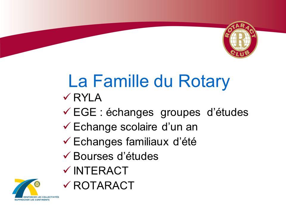 La Famille du Rotary RYLA EGE : échanges groupes d'études