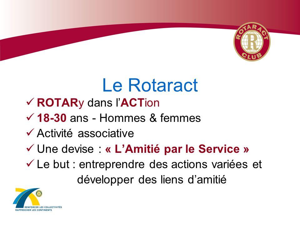 Le Rotaract ROTARy dans l'ACTion 18-30 ans - Hommes & femmes