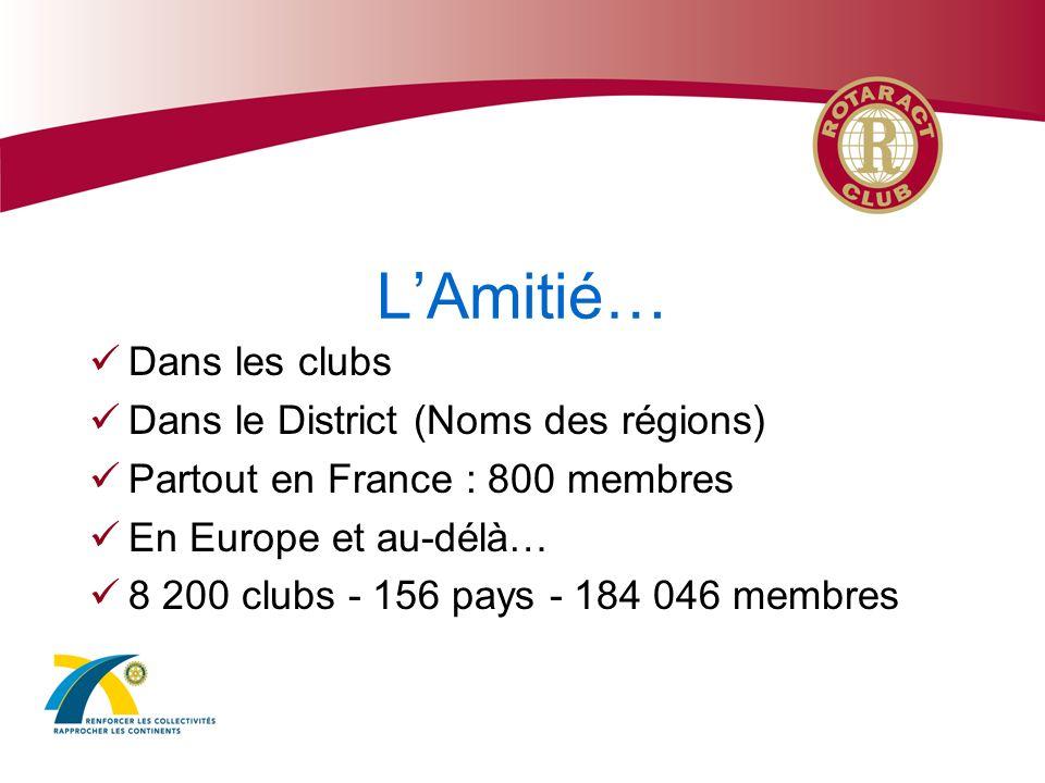 L'Amitié… Dans les clubs Dans le District (Noms des régions)