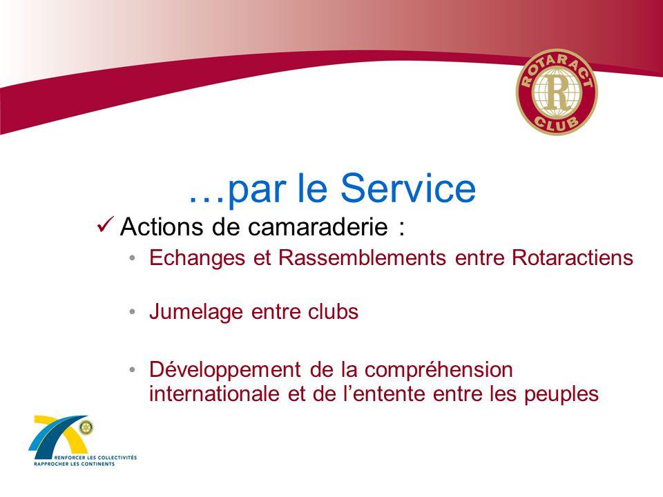 …par le Service Actions de camaraderie :