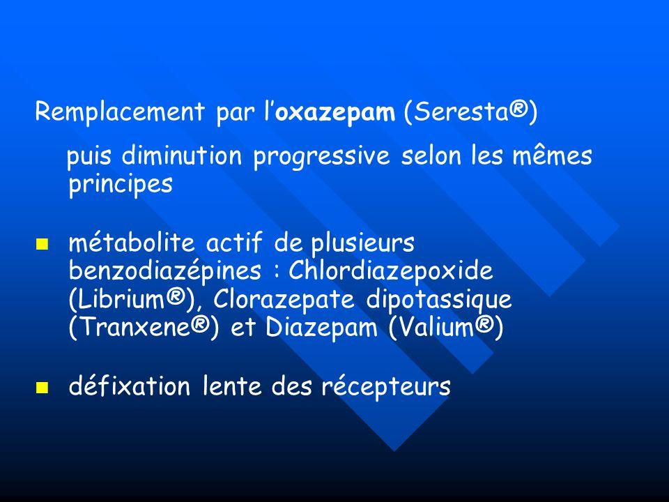 Remplacement par l'oxazepam (Seresta®)