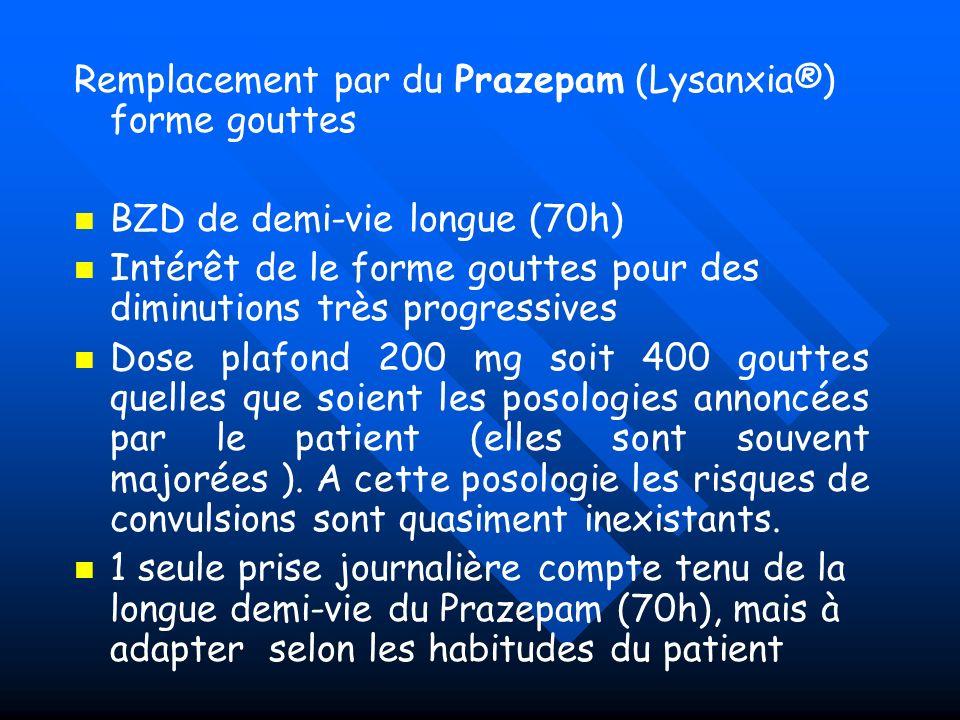 Remplacement par du Prazepam (Lysanxia®) forme gouttes