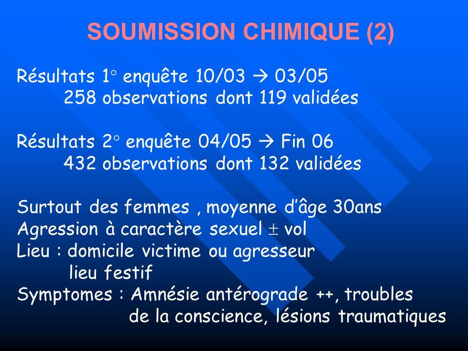 SOUMISSION CHIMIQUE (2)