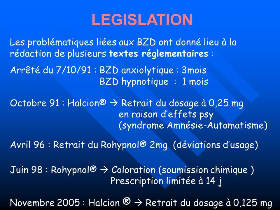 LEGISLATIONLes problématiques liées aux BZD ont donné lieu à la rédaction de plusieurs textes réglementaires :