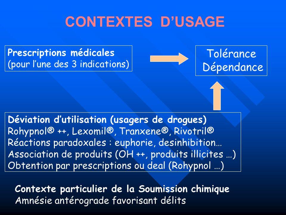 CONTEXTES D'USAGE Tolérance Dépendance Prescriptions médicales